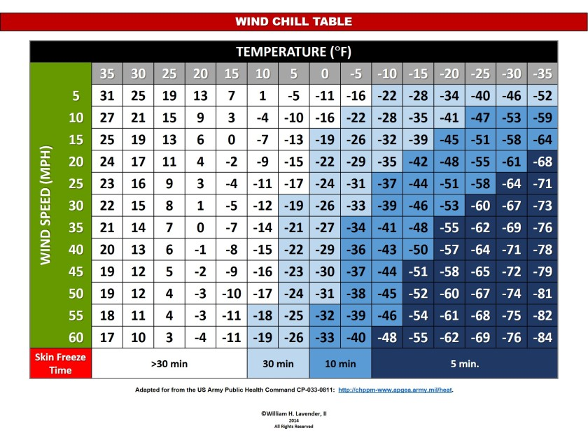 My Cold WX Card
