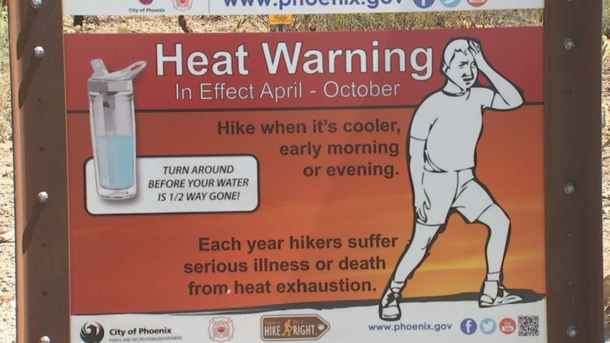This Awesome Tool Can Help You Prevent Heat Injuries!